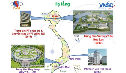 VN takes step to own universe technology